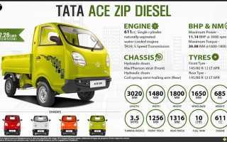Tata Ace Zip – достижение в области маленьких грузовиков