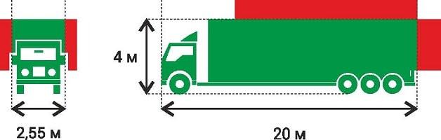 Габариты транспорта и груза
