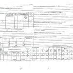 Акт о расхождении по количеству и качеству
