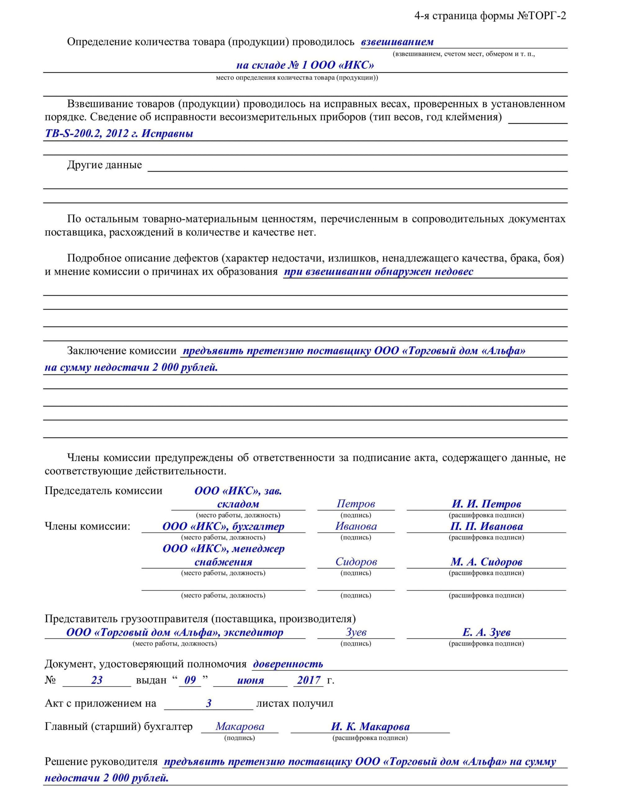 Образец ТОРГ-2